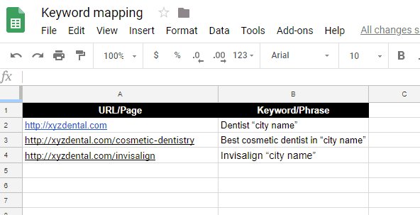 Keyword mapping for dentists